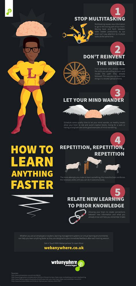 how to learn how to learn anything faster infographic e learning infographics