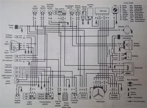 polaris sportsman 400 wiring diagram efcaviation