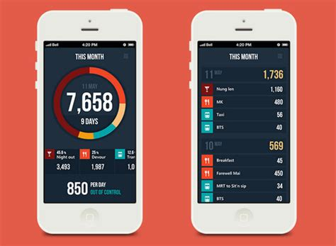 Flat Layout Design Sleek Charts And Graphs Mobile Apps Featuring Statistics