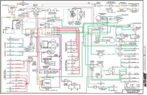 mgb wiring diagram efcaviation