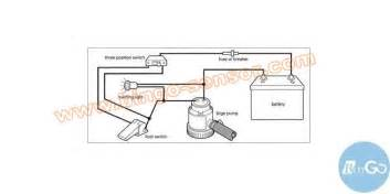 float switch for water tank wiring diagram engine wiring diagram