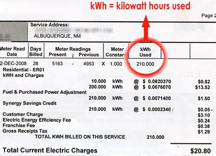 how many watts does a house use how many kilowatts does a house use 28 images how many kilowatts does a house use
