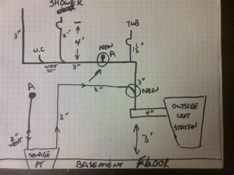 basement sewage ejector venting basement sewage ejector page 2 plumbing zone