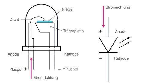 led diode vorwiderstand led diode vorwiderstand 28 images leuchtdioden kepler robotik led leuchtdioden 12067 led