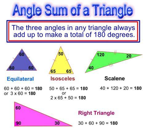 lessons passy s world of mathematics mathematics help