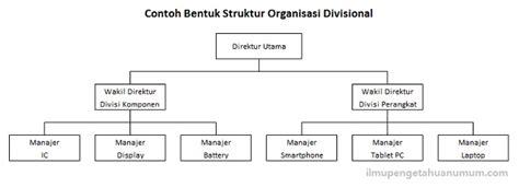 pengertian dan bentuk bentuk struktur organisasi ilmu manajemen industri