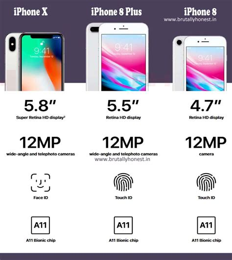time   appleiphone   iphone   lovers