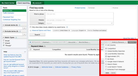 How Many Search Keyword How To Create A Profitable Adwords Caign From Scratch