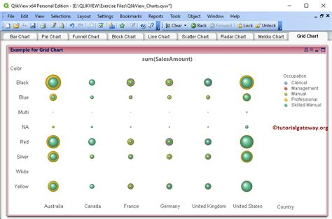 qlikview background themes grid chart in qlikview