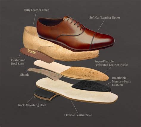 Handmade Footwear - loake a tradition of handmade shoes