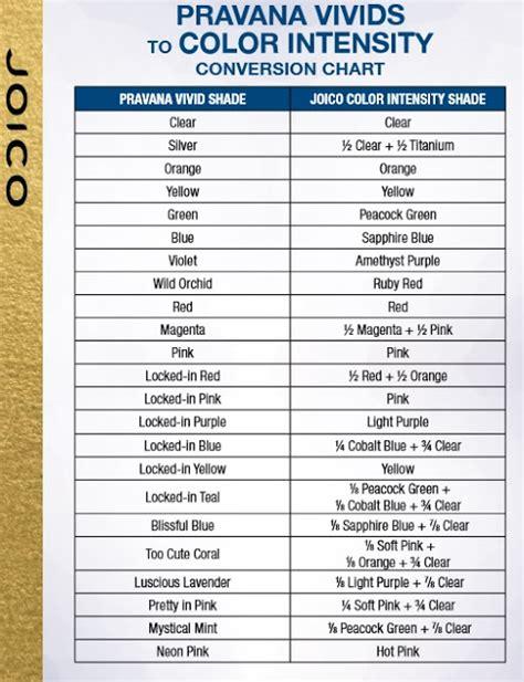 pravana hair color conversion chart i am not a hair dye reviews joico sparks