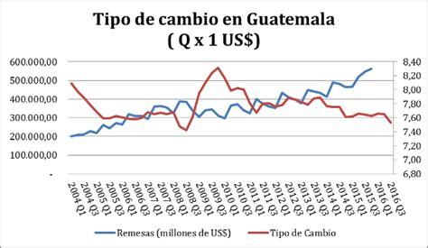 dolar en guatemala cambio dolar quetzal la economia de hoy el tipo de cambio en guatemala remesas y conflicto de