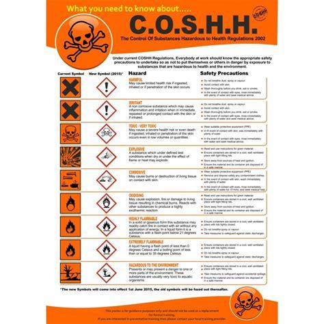 printable coshh poster coshh regulations poster 420mm x 595mm