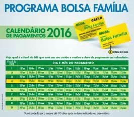 Calendario 2018 Manaus Calend 193 Bolsa Fam 205 Lia 2017 Veja As Datas Aqui