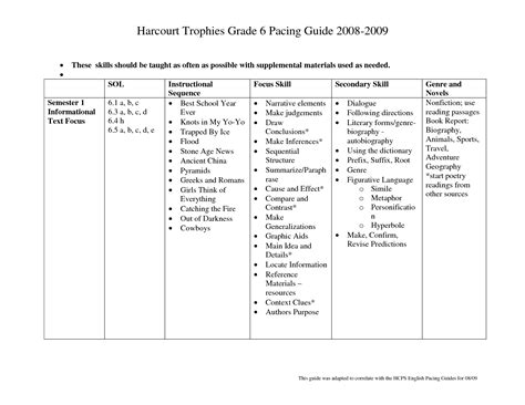 Harcourt Social Studies Grade 5 Worksheets by 14 Best Images Of Harcourt Math Worksheets Grade 5 Page 20