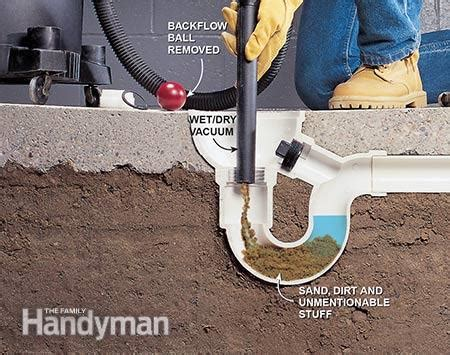 Basement Floor Drain Clogged How To Unclog A Drain The Family Handyman