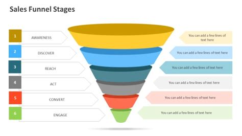 powerpoint template funnel sales funnel stages powerpoint template