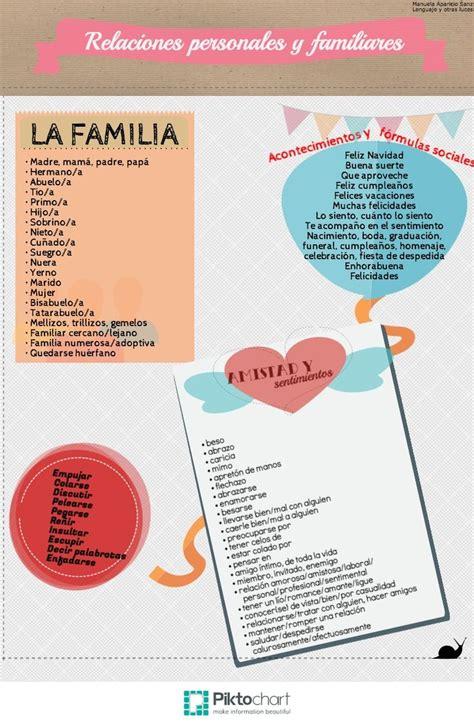 vocabulario ele b1 lxico relaciones personales y familiares lenguaje y otras luces