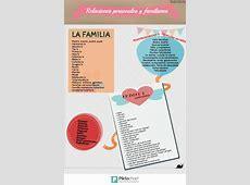 RELACIONES PERSONALES Y FAMILIARES   lenguaje y otras luces Lenguaje Y Otras Luces