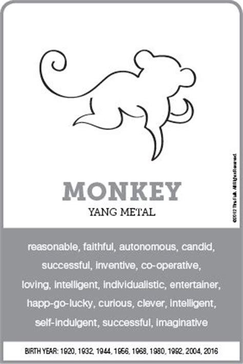 1000 images about zodiac monkey on pinterest horoscopes