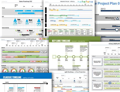 Powerpoint Product Roadmap With Stylish Design Docs Roadmap Template