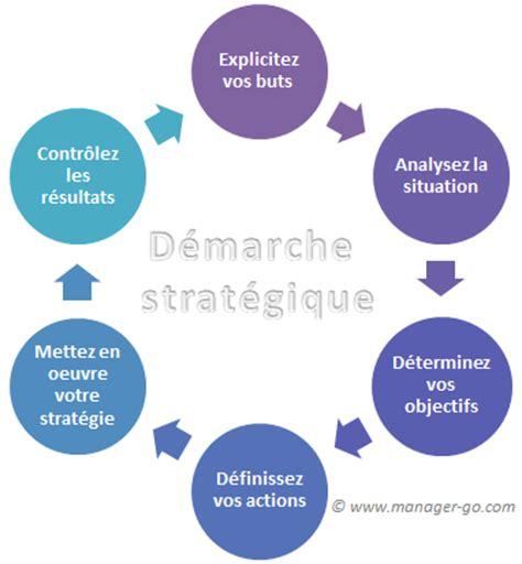 Cabinet De Conseil En Stratégie Digitale by D 233 Finir Une Strat 233 Gie En Toute Simplicit 233