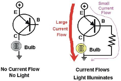 pnp transistor flow of current transistors