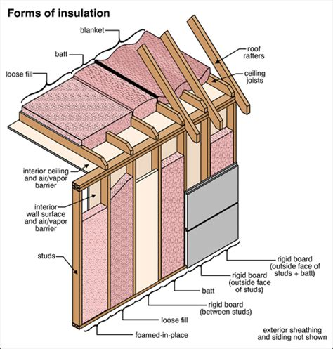 insulation materials the ashi reporter inspection news