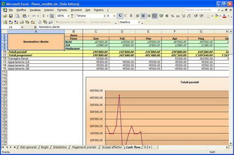 programmi excel per ufficio gestione patrimonio immobiliare facility management