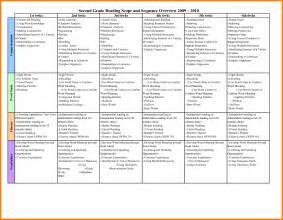 8 homeschool lesson plan template daily chore checklist