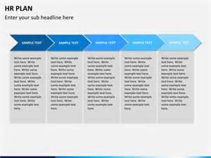 Human Resources Business Plan Template Hr Plan Powerpoint Template Sketchbubble