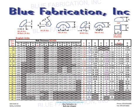 Plumbing Fittings Dimensions by Pipe Fitting Dimensions Charts Car Interior Design