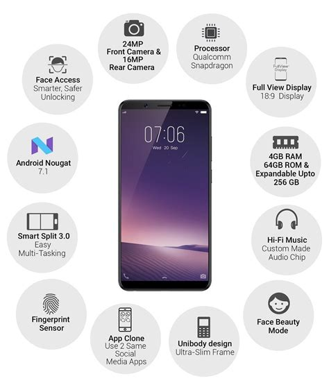 Black Matte Vivo V7 Plus vivo v7 plus 64 gb price shop vivo v7 plus 64gb matte