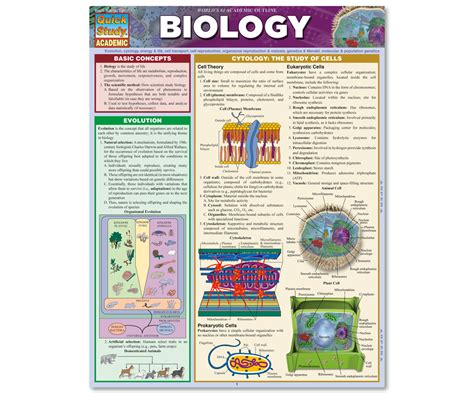 reference biology books biology reference by wagmob apk