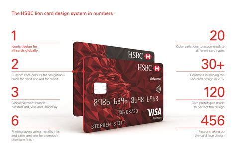 Hsbc Gift Card - hsbc collaborates with shift to upgrade all its card designs connected to india