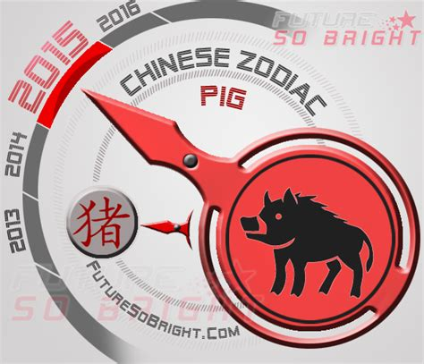 new year 2016 zodiac for pig year of sheep 2015 horoscope for zodiac