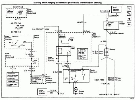 security system 1998 chevrolet blazer security system wiring diagram for 1998 s10 blazer security readingrat wiring forums