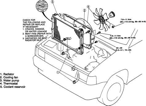 small engine maintenance and repair 1993 mazda mpv engine control repair guides engine mechanical radiator autozone com