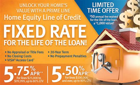 no fee home improvement loan special rates as low as 3 74