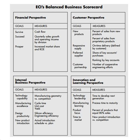 Business Card Template Excel by Balanced Scorecard Template 13 Free Word Excel Pdf