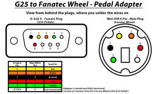 fanatec g25 pedal adapter wiring diagram general hardware questions insidesimracing forums