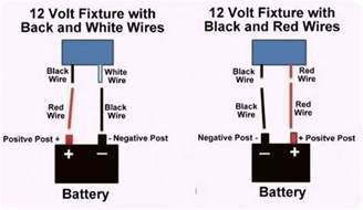 cheap rv living basic 12 volt wiring how to install a led light fixture