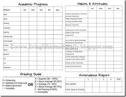 free homeschool report card template free printable preschool report card template infocard co