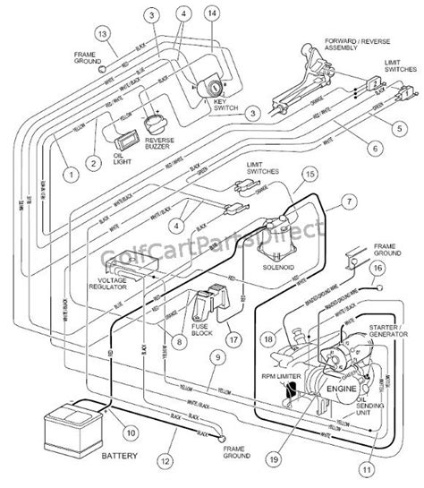 99 club car wiring diagram wiring diagram with description
