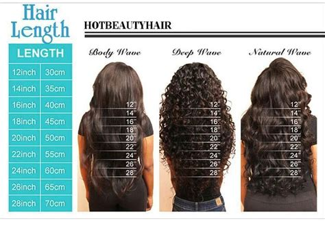 12 inch weave length weave length chart natural hair pinterest chart