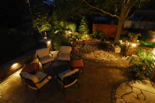 Fx Landscape Lighting Fx Outdoor Lighting As Your Personal Residence Equipments With Some Images My Blue Led