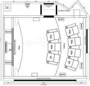 home layouts home theater seating layout i would need to almost