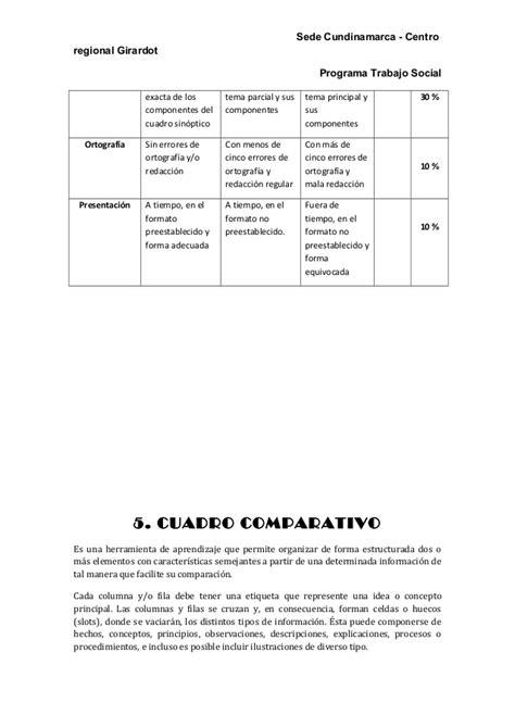 rbricas instrumentos de evaluacin 2015 2016 rubricas trso 2015