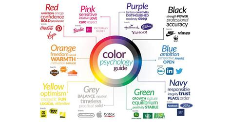 color for strength how to ensure colour consistency in digital design