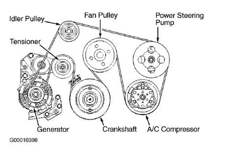 how to replace a serpentine belt toronto star solved i have a 3 2l v6 need help with serpentine belt